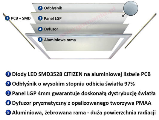 Panel LED 62x62 cm 36W 4320 lm VT-6137 PREMIUM (620x620 mm)